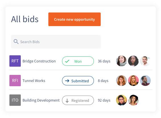 Screen shot of the All bids screen