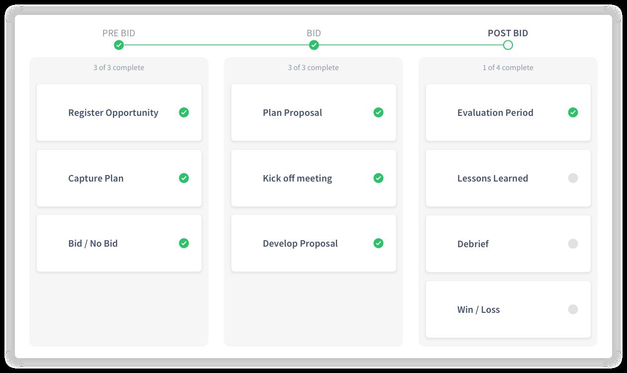 Bid management software   Plan, manage and track your bid management