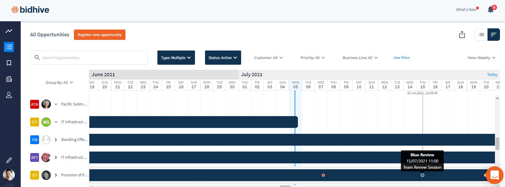 Bidhive Bid Project Management Gantt Chart