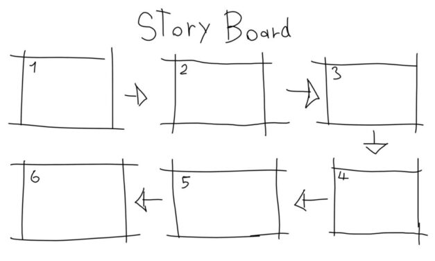 Bid storyboarding: Why is it so challenging to get it right?