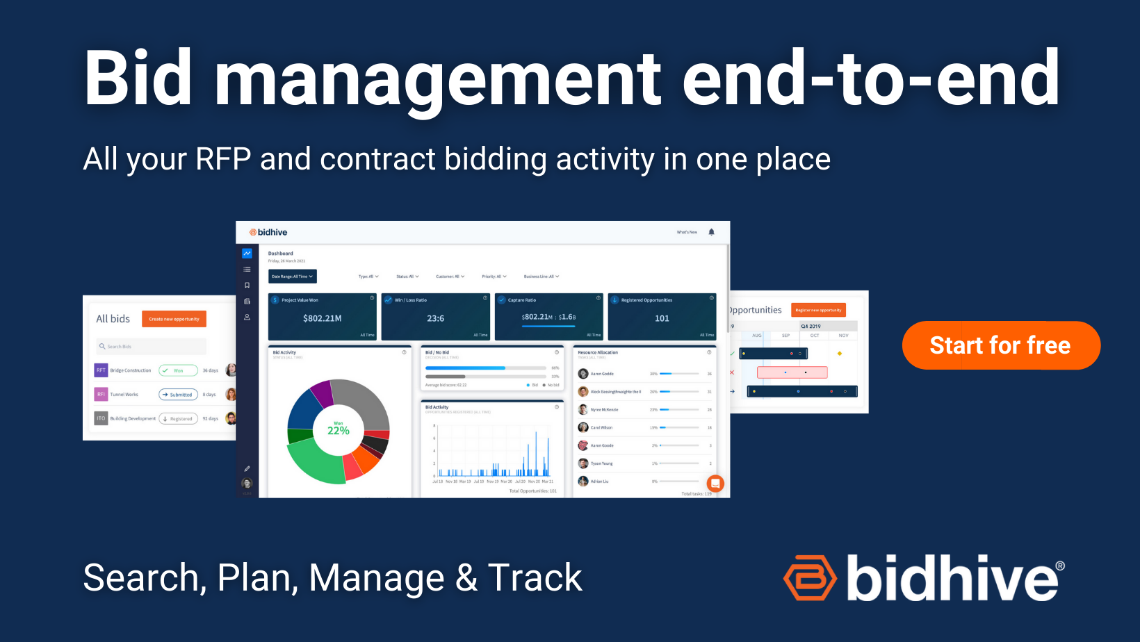 Bidhive end-to-end process dashboard