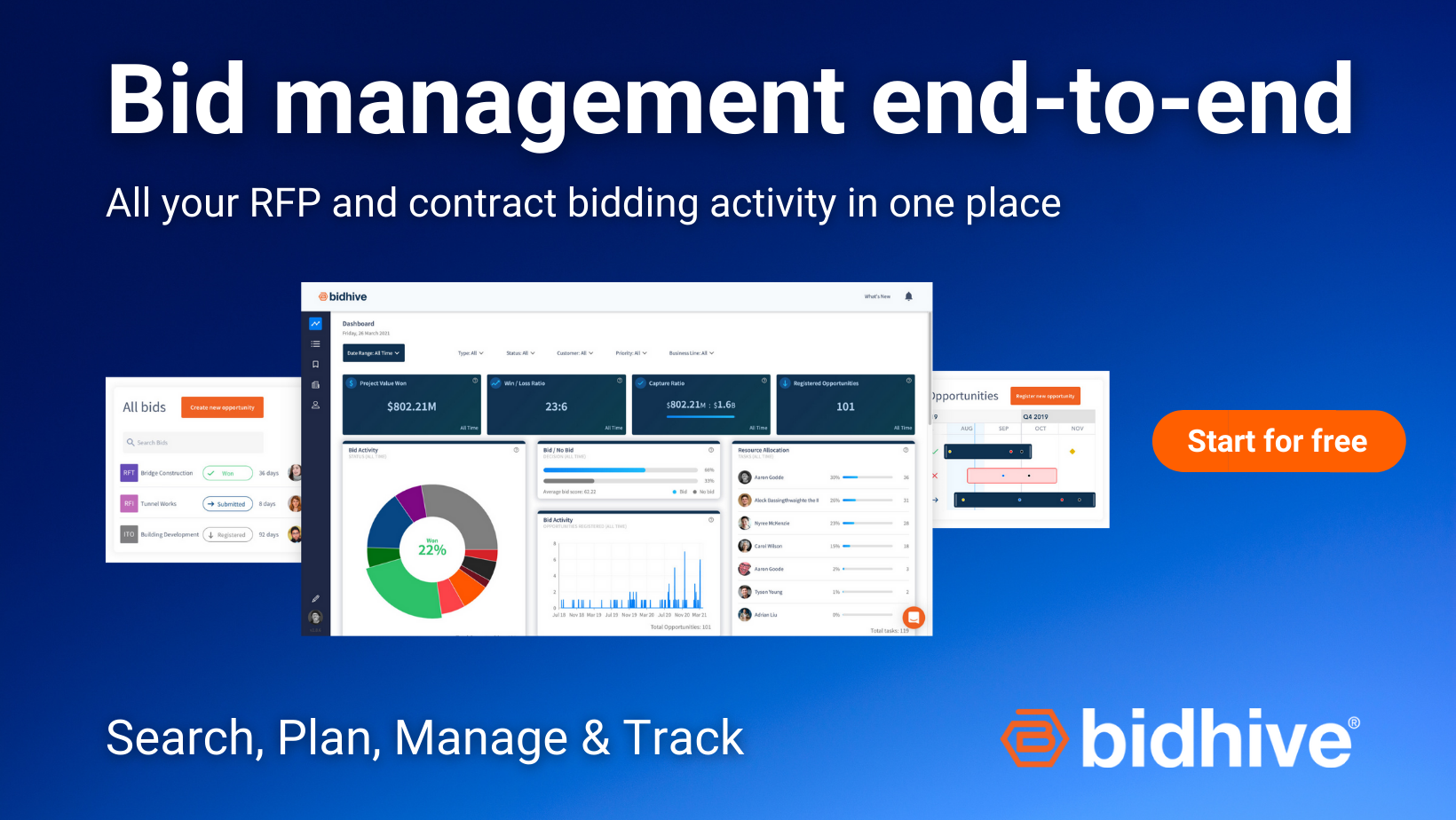 Plan, manage & track your RFP and contract bidding activity with Bidhive